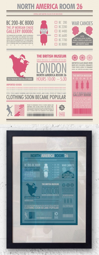 infographic britishmuseum graphic